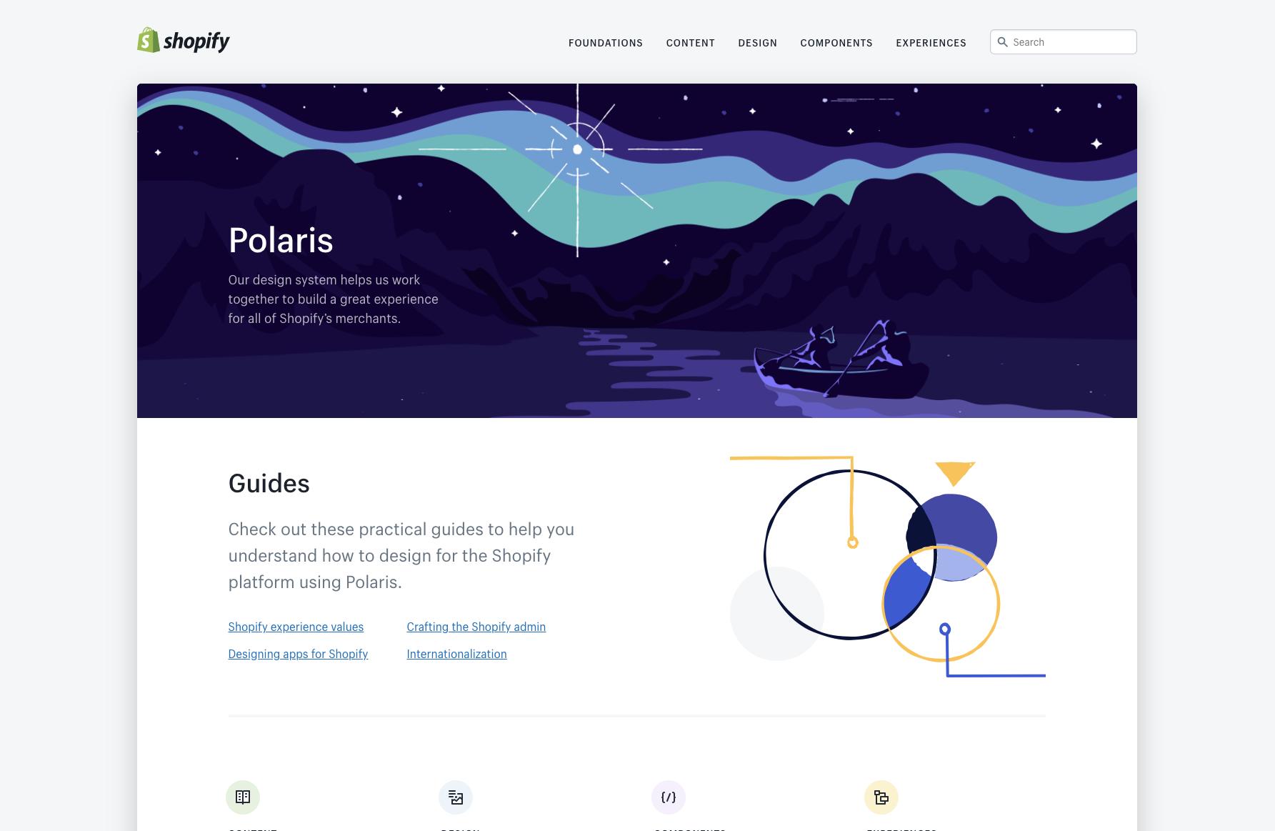 Polaris Shopify's Design System Homepage