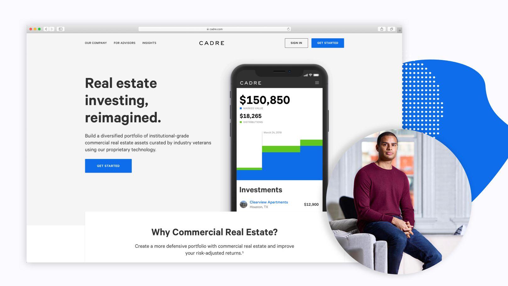 Cadre real estate investing site