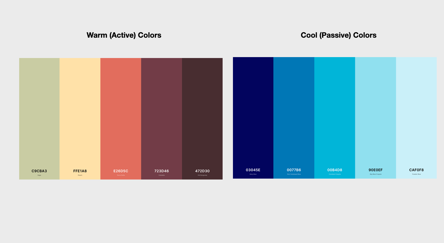 Chart of warm and cool colors