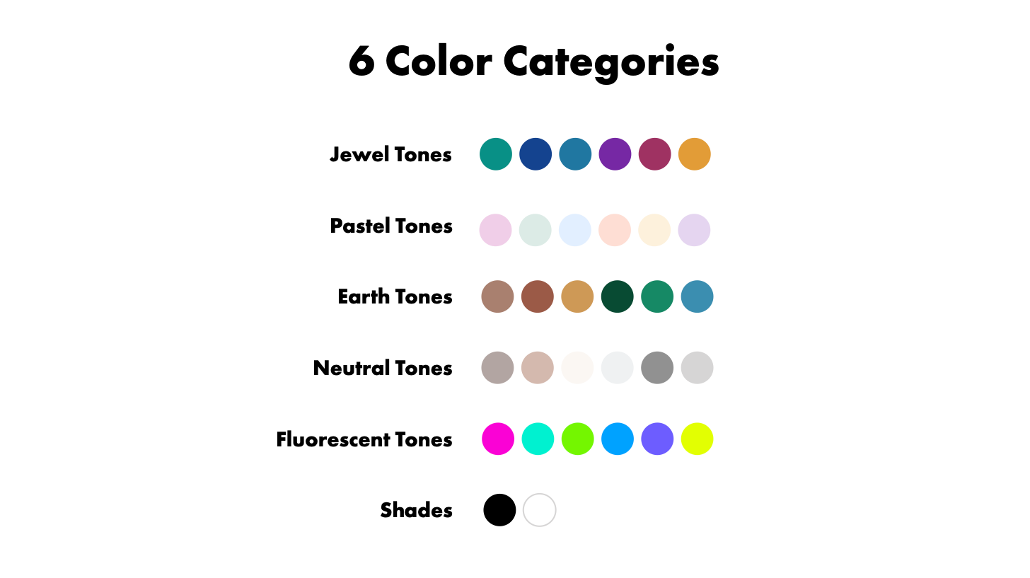 Example of 6 main color categories