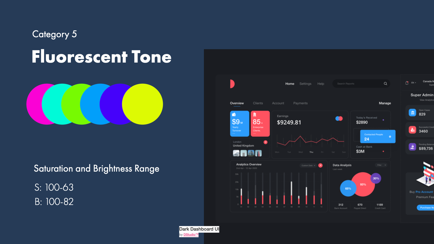 Fluorescent tone examples and range | Dark Dashboard by UI DStudio™