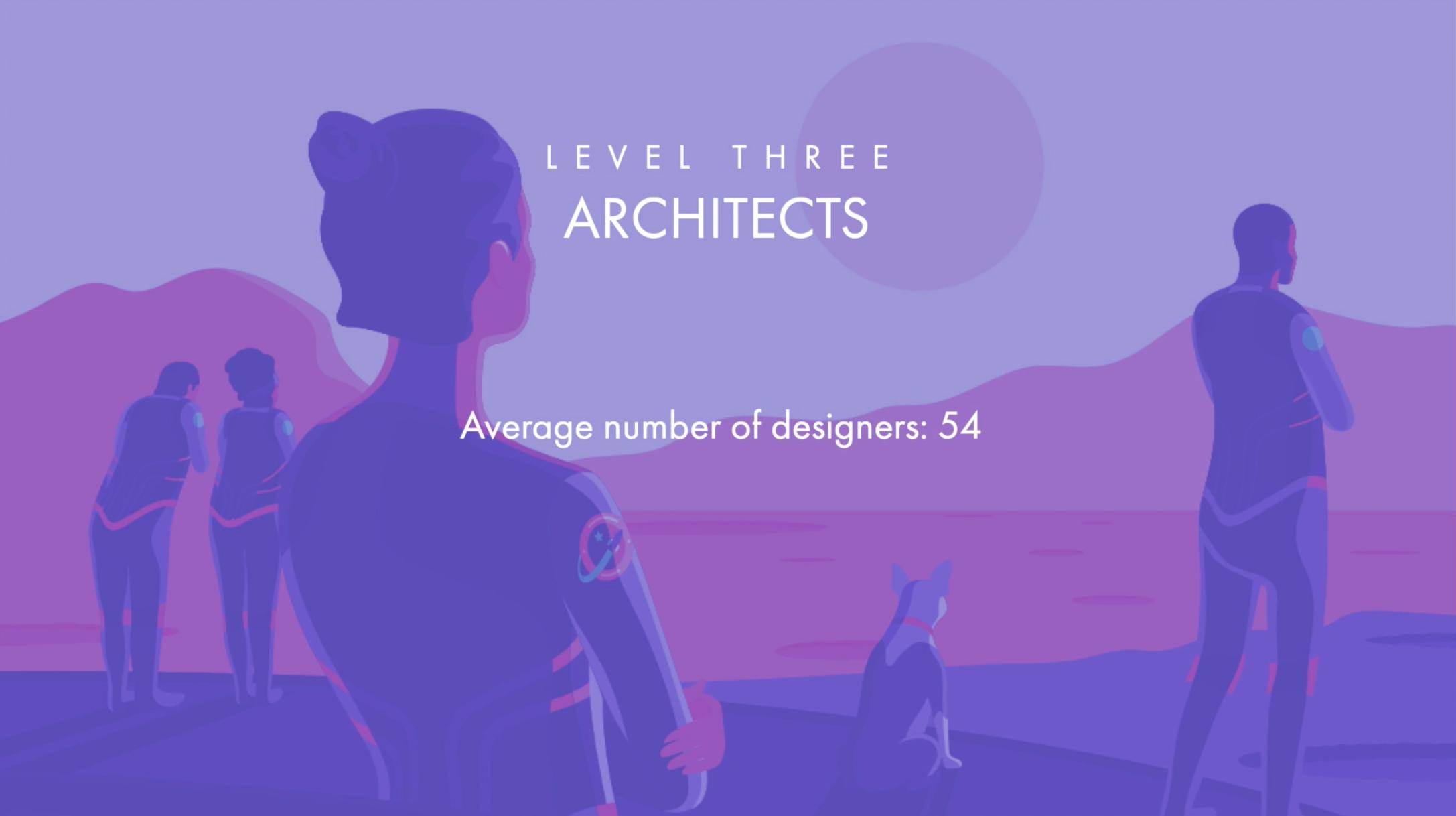 Level 3 - Architects