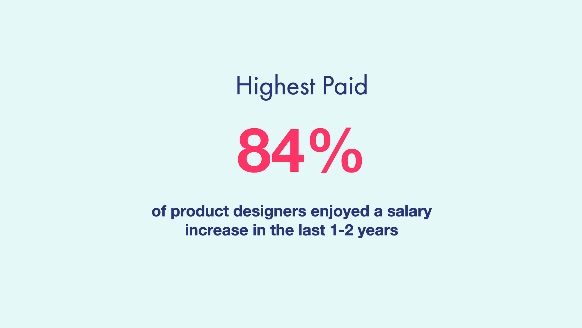 Blue background with pink text showing 84% salary increase